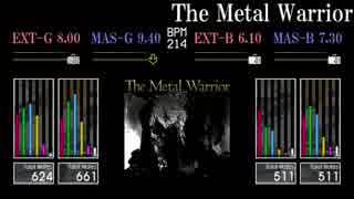【GITADORA】The Metal Warrior【EXCHAIN】