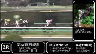 【競馬】ごちゃまぜ12レース【その5】