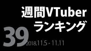 【第39回】週間VTuberランキング【PANORA
