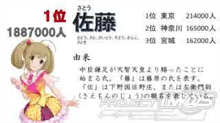 アイマス名字ランキング【アイドル総数300
