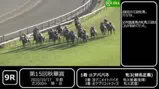 【競馬】ごちゃまぜ12レース【その6】