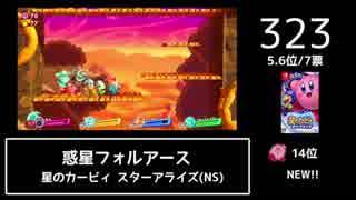 第12回みんなで決めるゲーム音楽ベスト100に入ったカービィBGM(PART2/3)