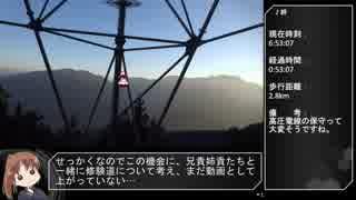 【ゆっくり】明星ヶ岳・八経ヶ岳・弥山攻略RTA(1/3)【大峯奥駈道】