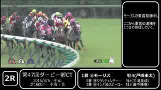 【競馬】ごちゃまぜ12レース【その7】