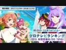 年間アニソンランキング 2018 音楽BD/DVD TOP45【ケロテレビ】