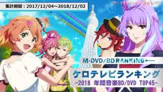 年間アニソンランキング 2018 音楽BD/DVD