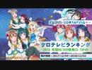 年間アニソンランキング 2018 BD/DVD特典CD TOP40【ケロテレビ】
