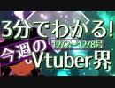 【12/2~12/8】3分でわかる!今週のVtuber界【佐藤ホームズの調査レポート】