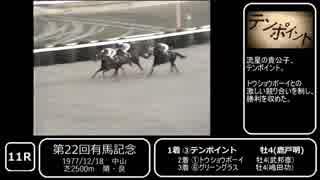 【競馬】ごちゃまぜ12レース【その9】
