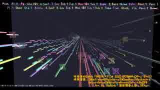 【SSSS.GRIDMAN OP】UNIONを吹奏楽にしてみた(Full)【音工房Yoshiuh】 thumbnail