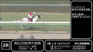 【競馬】ごちゃまぜ12レース【その10】