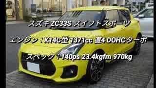 コンパクトカー&ハッチバック 〜1.5L過給
