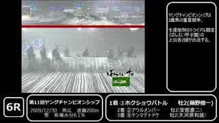 【競馬】ごちゃまぜ12レース【その11】
