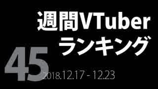 【第45回】週間VTuberランキング【PANORA