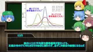 正規分布~筋肉とガタイと知能指数と~@ゆっくり科学解説 #12