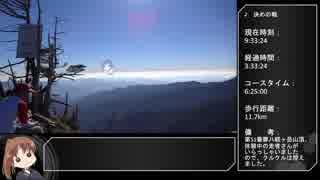 【ゆっくり】明星ヶ岳・八経ヶ岳・弥山攻略RTA(3/3)【大峯奥駈道】