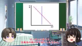 ゆっくり妹の経済学講座11「古典派③ 総需要・総供給モデル」