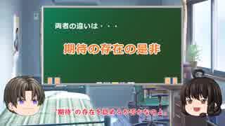 ゆっくり妹の経済学講座13「ケインズ② 総需要管理政策」