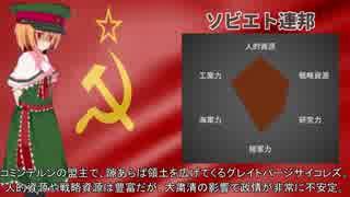 MZの野望(6).hoi4 フィンランド(激寒)騒乱編