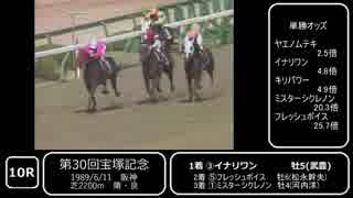 【競馬】ごちゃまぜ12レース【その13】