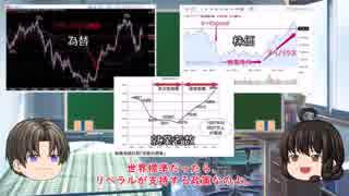 ゆっくり妹の経済学講座18「マルクス② トリクルダウン」