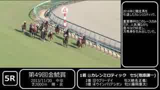 【競馬】ごちゃまぜ12レース【その14】