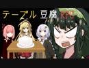 新ボイロ「TRPG(テーブル豆腐RPG)を始めます」ずん子「なにそれ」【VOICEROID劇場】