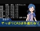 【ミリマス×HoI2】アイドルたちの日本内戦おまけ編part1【都道府県大戦MOD】