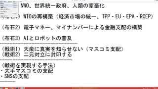 NWO阻止マニュアルを作成する第1回【【沢村直樹・公式放送アーカイブ】