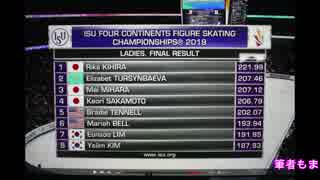 四大陸フィギュア・スケート選手権 FS結果 紀平が逆転優勝 コメント欄参照