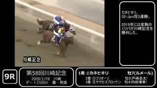 【競馬】ごちゃまぜ12レース【その15】