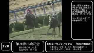 【競馬】ごちゃまぜ12レース【その16】