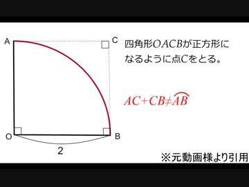 忙しい人のためのπ=4を否定する【ゆっくり解説】