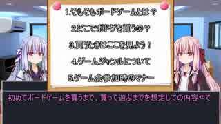 琴葉姉妹はボードゲームを紹介したい Part14【ボドゲ初心者入門編】