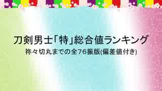 刀剣男士「特」総合値ランキング(祢々切丸
