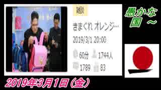 2-C 桜井誠、オレンジラジオ 愚かな国 ~菜々子の独り言 2019年3月1日(金)