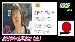 2-D 桜井誠、オレンジラジオ 秘密 ~菜々子の独り言 2019年3月2日(土)