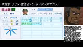 パワプロドリームカップⅢ 開会式 part3