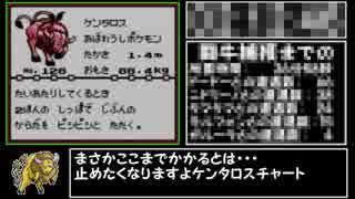 ポケモン赤RTA ケンタロスチャート part7/
