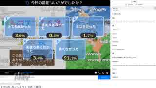 「けものフレンズ2」9話上映会アンケート