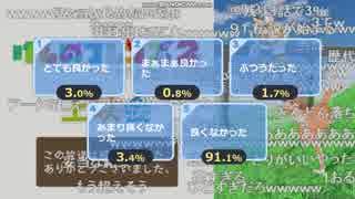 けものフレンズ2 第9話 生放送アンケ