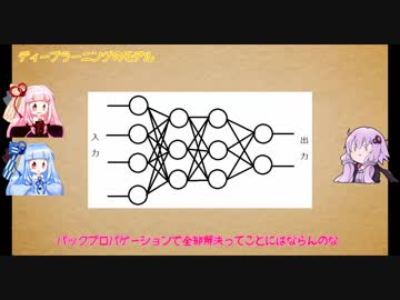 【VOICEROID解説】姉妹と学ぶディープラーニング・ニューラルネットワーク 第八回 ~ディープラーニングの基礎