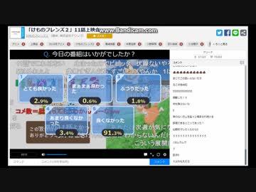 けものフレンズ2第11話ニコ生アンケUC