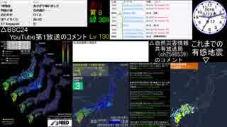 【緊急地震速報】2019年3月27日9時11分頃 日向灘【最大震度3】
