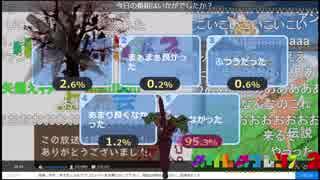 遂に榊游矢に完全勝利したヘイト創作 第12話上映会UC