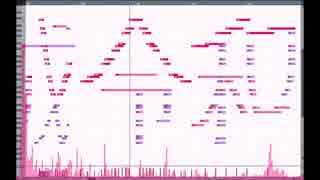 【MIDIアニメ ※古い版】「明治」〜「令和」全部つなげて作曲【和風トランス】