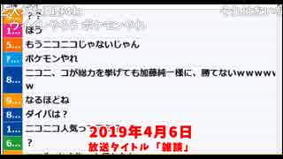 加藤純一、正式な謝罪【20190406】