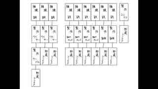 【ゆっくり実況】Re:ゼロから始める工業生活 三日目【Satisfactory】