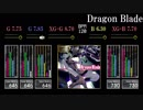【GITADORA】Dragon Blade【CLASSIC】