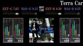 【GITADORA】Terra Car【Tri-Boost】